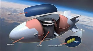 Lockheed Martin thermal fighter zeppelin concept