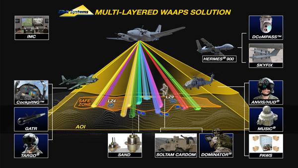 helicopter infrared with Elbit Systems Multimedia Presentation At Paris Air Show on 51338 Politie Helis furthermore Dpro L36w besides Special Operations 67 furthermore Tai Successfully Weaponizes Anka Uav Mam L further What Is A Heat Dissipater And How Does It Work.