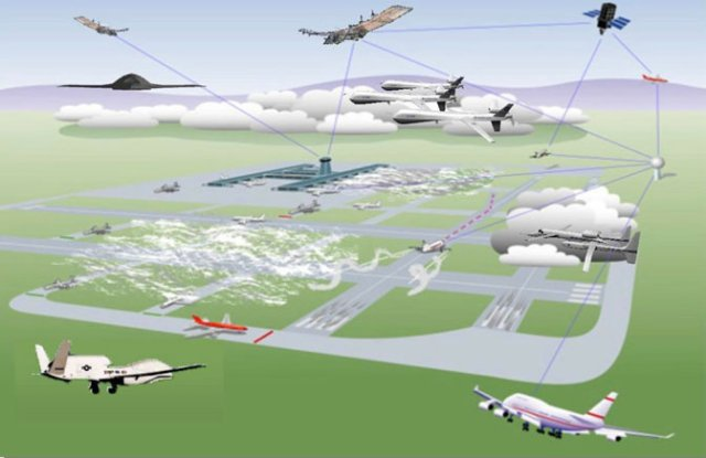 Nasa project on unmanned aircraft systems integration in the nasa project on unmanned aircraft systems integration in the national airspace system publicscrutiny Choice Image
