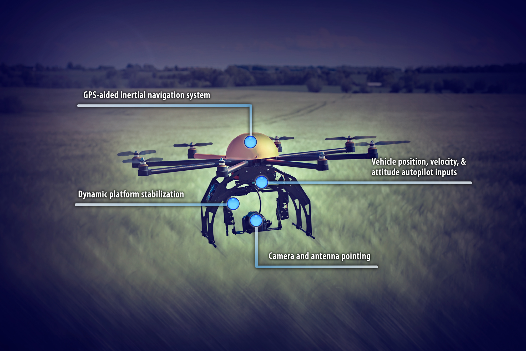 Gps Aided Inertial Navigation Systems For Uas Uas Vision