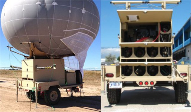 Drone-Aviation-Aerostat