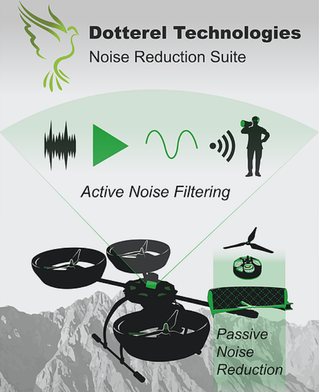 Award for Drone Noise Reduction Technology – UAS VISION