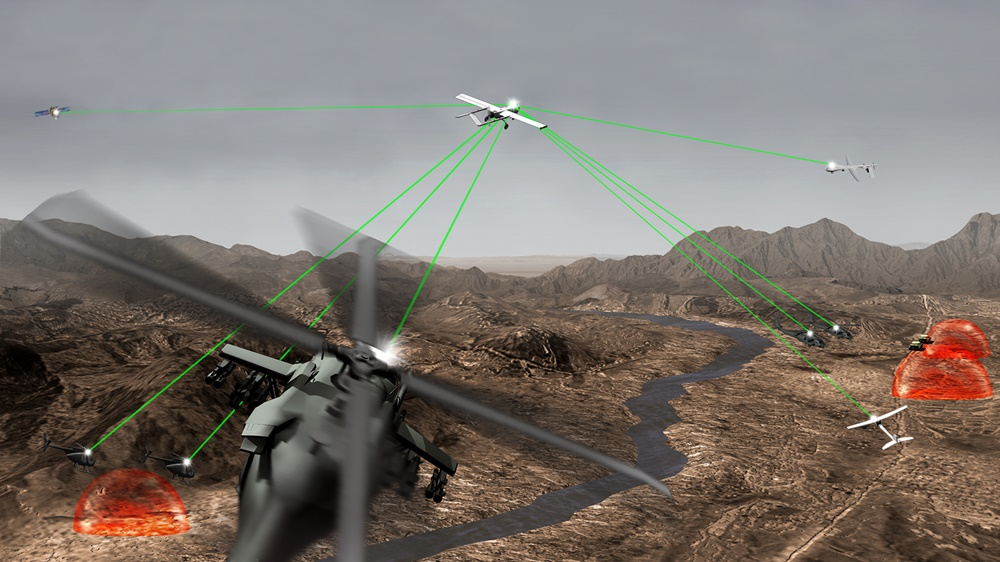 Rockwell Collins Delivers Gps Anti Jam Tech To Us Air